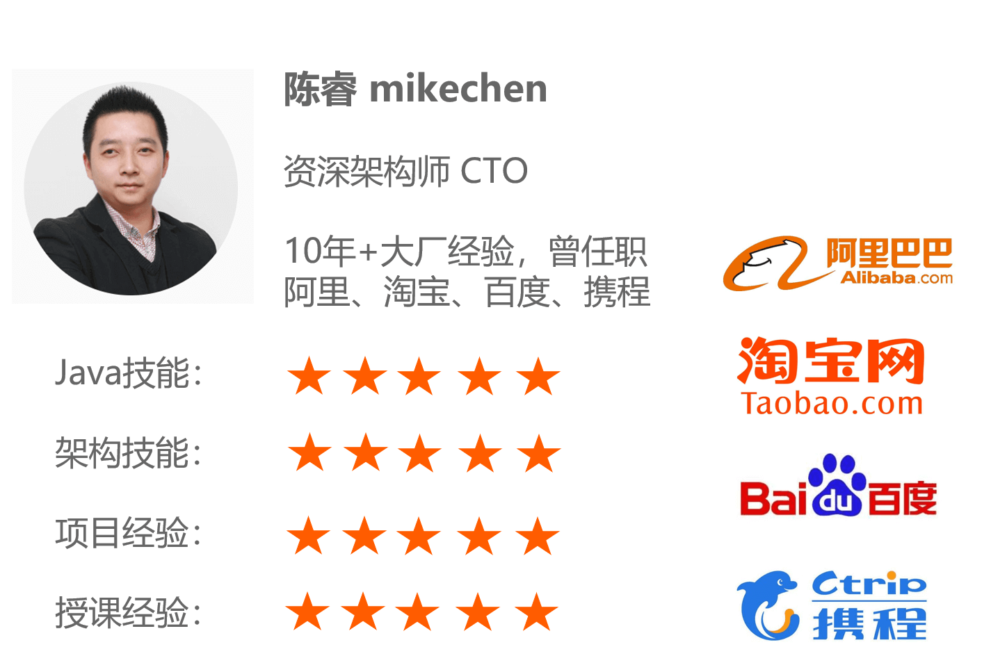 mikechen的互联网架构课-mikechen的互联网架构师之路